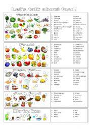 english teaching worksheets food and drinks