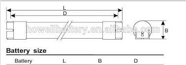 2 64w led strip emergency module fluorescent emergency light