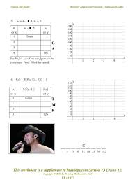 Graphing Polynomial Functions Worksheet Ex 12 Tg Recursive Exponential Functions Tables And Graphs