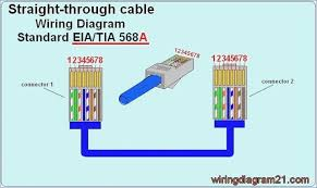 rj45 wiring diagram for cat6 wildness me