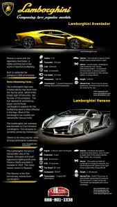 inside lamborghini limo 16 best collector car infographics images on pinterest collector