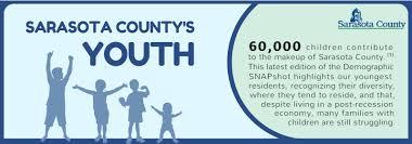 sarasota county zoning map demographics sarasota county fl