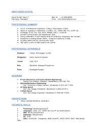 Core Java Resume Db2 Load Resume Ibm Z Systems Development Blog Blog Ibm Z Systems
