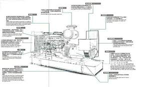 cummins 1000kva standby power diesel generator powered by kta38