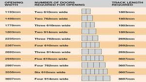 Closet Door Size Sliding Closet Door Frame Size