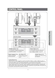 Frigo Samsung But by Samsung Rs23fgrs User Manual