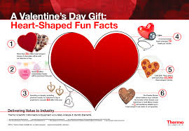 infographic happy valentine u0027s day analyzing metals