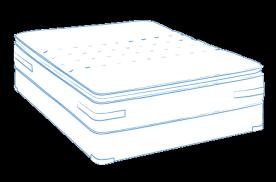 queen size mattress dimensions sealy australia