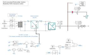 pv system design grid connected photovoltaic system knowledge base