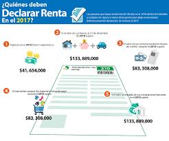 vencimientos renta personas dian 2016 tudeclaracion com artículos