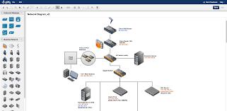 gliffy diagrams for jira atlassian marketplace