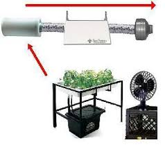 carbon filter fan for grow room fan setup for your indoor garden