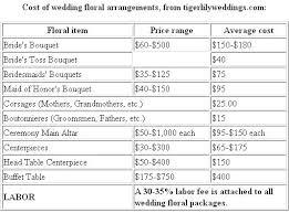 wedding flowers budget flowers for weddings prices kantora info