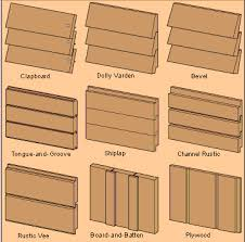 Barn Wood Siding Price Wood Siding Different Types Of Wood Siding Moderate Cost For
