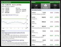 finance app for android top android apps for technical analysis top apps