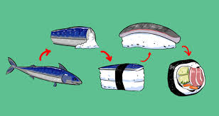 an illustrated history of sushi we feast