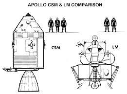 Lunar Module Interior 12 How Did Apollo Moonwalkers Survive 200 F Temps Aplanetruth