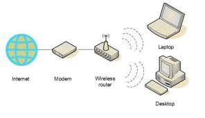 how to setup and configure your wireless router with ip configuring your wireless router for condo living