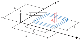 reduced order modeling of composite laminates through solid shell