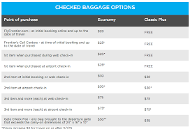 Frontier Baggage Fees | frontier increasing checked baggage fees by 5 to 10 starting may 1