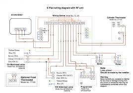 pretty honeywell wiring centre diagram dump trailer wiring diagram