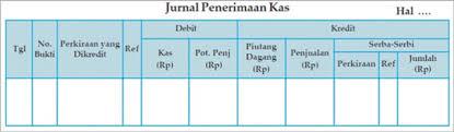 format buku jurnal penerimaan kas inspiration jurnal khusus spesial journal