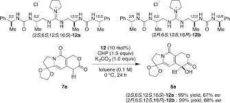symmetry free full text development of guanidine bisurea