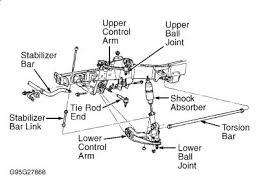 ford explorer torsion bar 1999 ford explorer lower joints suspension problem 1999 ford