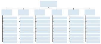article tutorial for hierarchy 004 u2013 organization charts