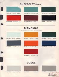 porsche red paint code diamond t trucks paint chart color reference