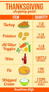 best 25 thanksgiving dinner list ideas on