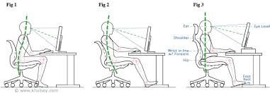 computer artist workstation ergonomics