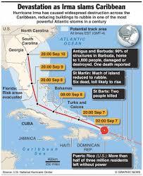 Map Of St Barts by Richard Branson U0027s Necker Island Home Destroyed As Hurricane Irma