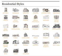 picture of different style of houses house style