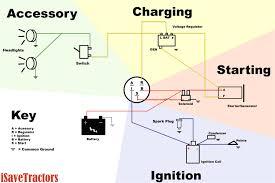 generac power 0059402 gp6500 portable generator stunning wiring
