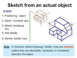 class 7 review axonometric oblique projections isometric