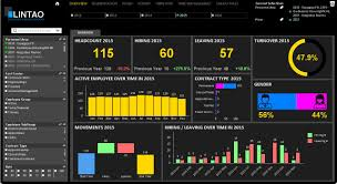 manage my business human resources dashboard