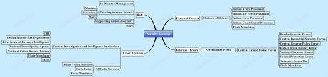 iasbaba u2013 upsc civil services mains strategy u2013 paper 3 iasbaba