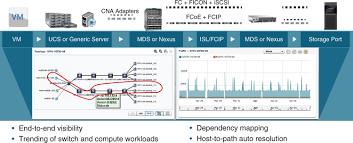 cisco dcnm san fundamentals overview ccna data center dcict 640