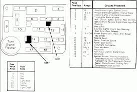2004 mustang fuse box ford mustang v6 and mustang gt 1994 2004 fuse box diagram diagram