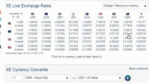 currency converter omr to usd oman currency youtube