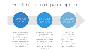 Template For A Business Plan Free Download Get A Business Plan Template