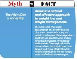 best 25 atkins 40 ideas on pinterest adkins diet recipes