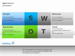 swot analysis examples office templates