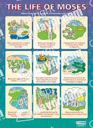 the life of moses religious educational posters