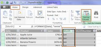 vlookups and pivot tables power pivot does vlookup my online training hub