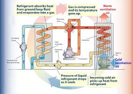 Finehomebuilding Com Geothermal Geothermal Redefined