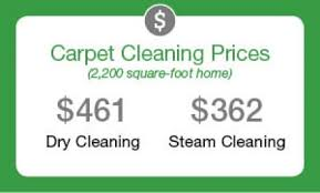 Area Rug Cleaning Prices What Are Average Carpet Cleaning Prices Angie U0027s List