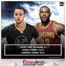 coors light cold hard facts bleacher report on twitter steph curry lebron james game 7