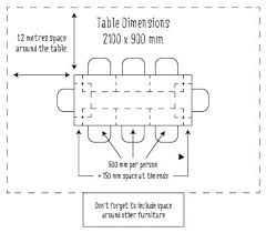 Average Dining Table Dimensions - Standard kitchen table